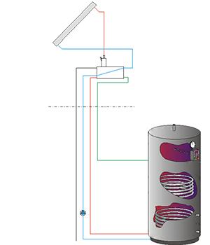 Solaranlagen für Warmwasser - Stroj-energijska tehnika d.o.o.